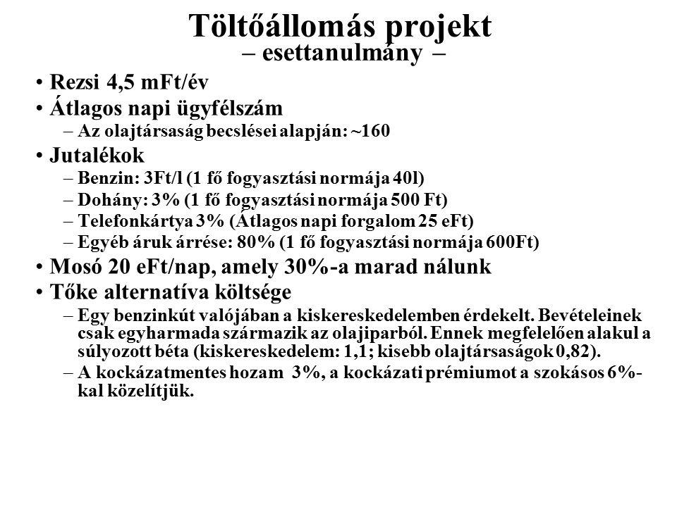 Töltőállomás projekt – esettanulmány – Rezsi 4,5 mFt/év Átlagos napi ügyfélszám –Az olajtársaság becslései alapján: ~160 Jutalékok –Benzin: 3Ft/l (1 f