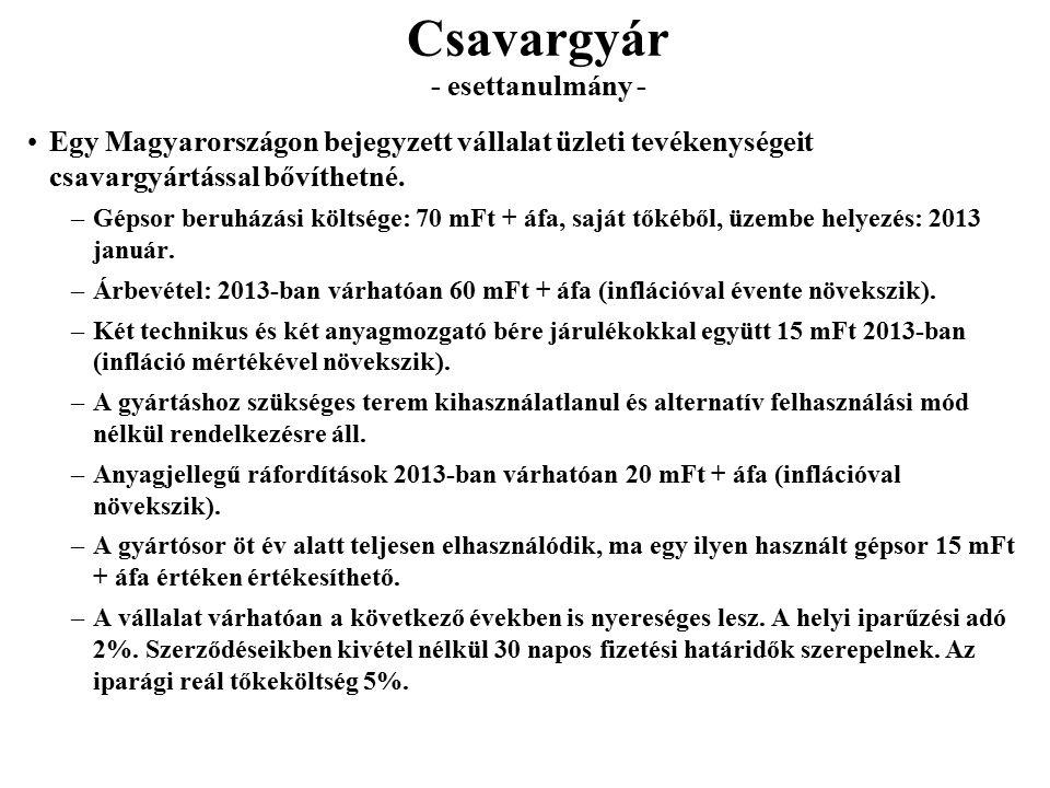 Csavargyár - esettanulmány - Egy Magyarországon bejegyzett vállalat üzleti tevékenységeit csavargyártással bővíthetné. –Gépsor beruházási költsége: 70