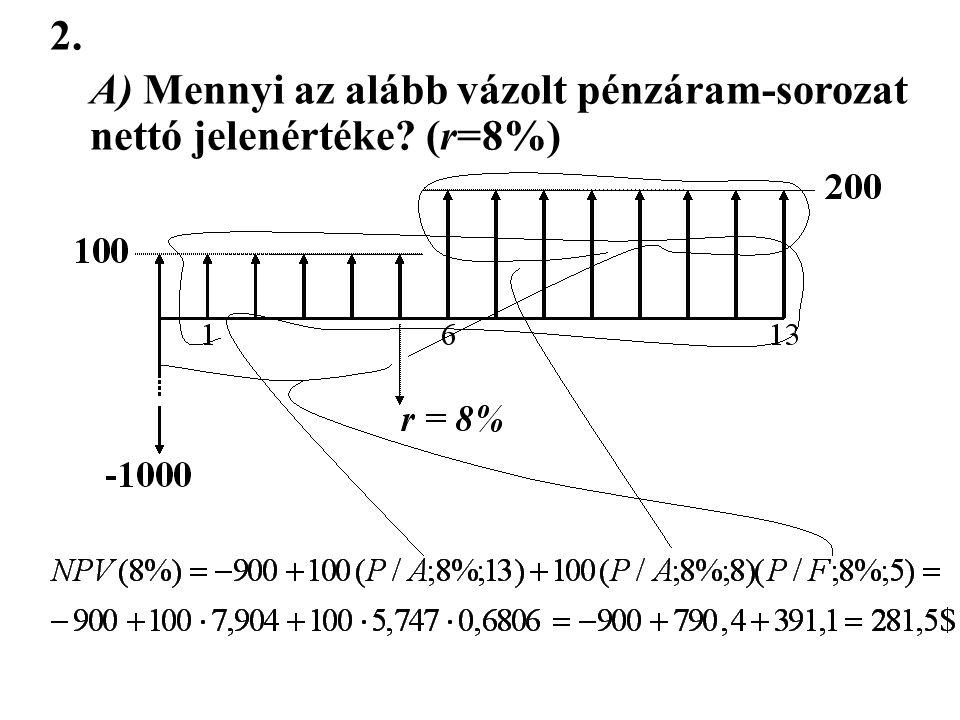 2. A) Mennyi az alább vázolt pénzáram-sorozat nettó jelenértéke? (r=8%)