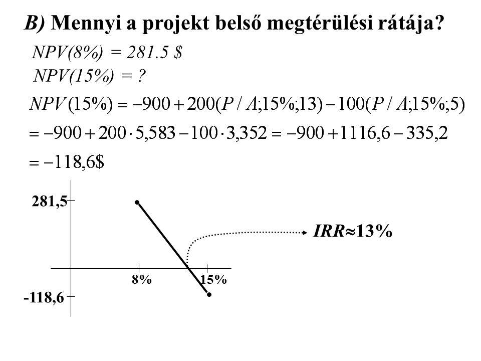 B) Mennyi a projekt belső megtérülési rátája? NPV(8%) = 281.5 $ NPV(15%) = ? 8% -118,6 IRR  13% 281,5 15%