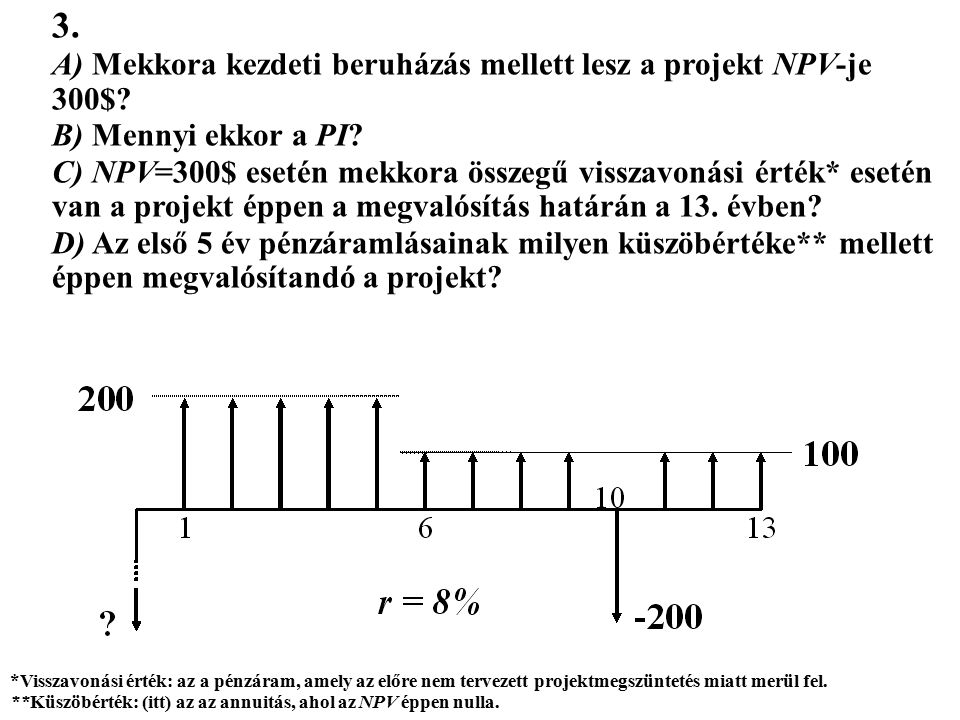 3. A) Mekkora kezdeti beruházás mellett lesz a projekt NPV-je 300$? B) Mennyi ekkor a PI? C) NPV=300$ esetén mekkora összegű visszavonási érték* eseté