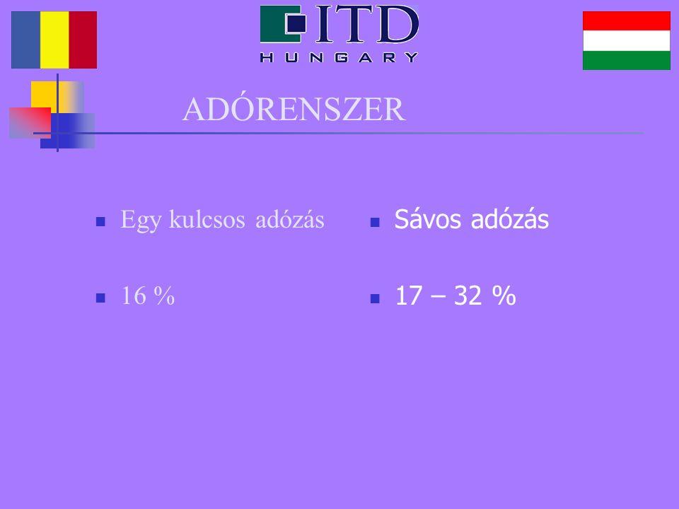 ADÓRENSZER Egy kulcsos adózás 16 % Sávos adózás 17 – 32 %