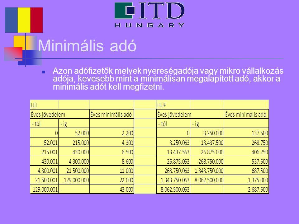 Minimális adó Azon adófizetők melyek nyereségadója vagy mikro vállalkozás adója, kevesebb mint a minimálisan megalapított adó, akkor a minimális adót kell megfizetni.