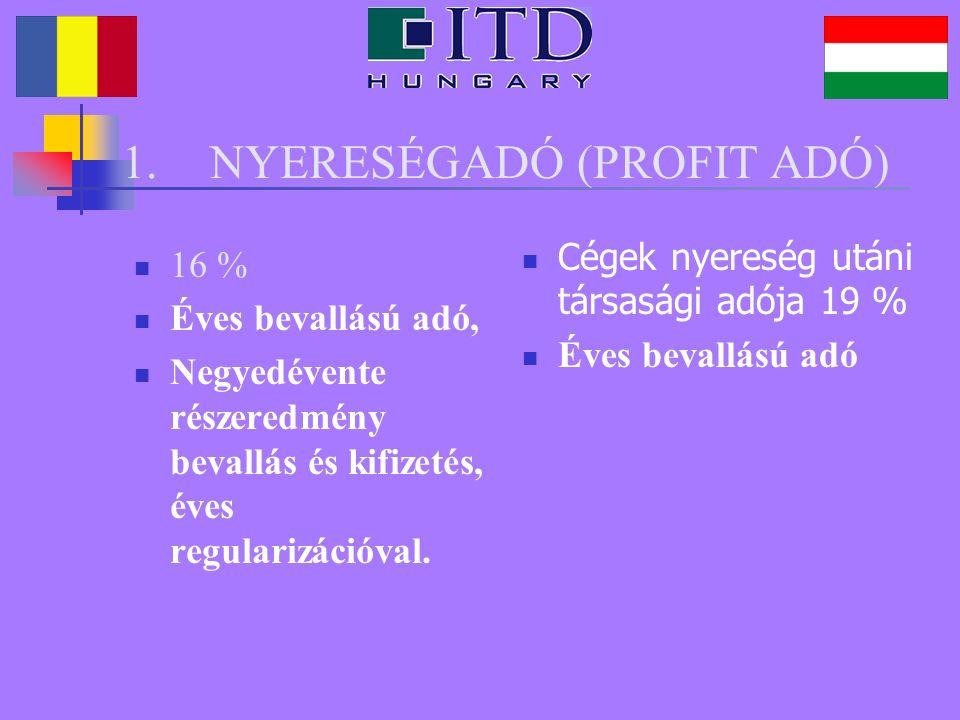 2.MIKROVÁLLALKOZÁSOK ADÓJA 3% a nettó árbevételre Adótörvénykönyv IV.