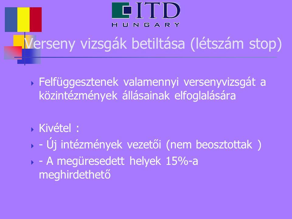 Pénzügy Minisztériumi Rendelet 1221 / 2009 Azon cégek melyek felfüggesztik a tevékenységüket (1 hónap – 3 év), kérhetnek mentességet az adóbevallások leadása alól.