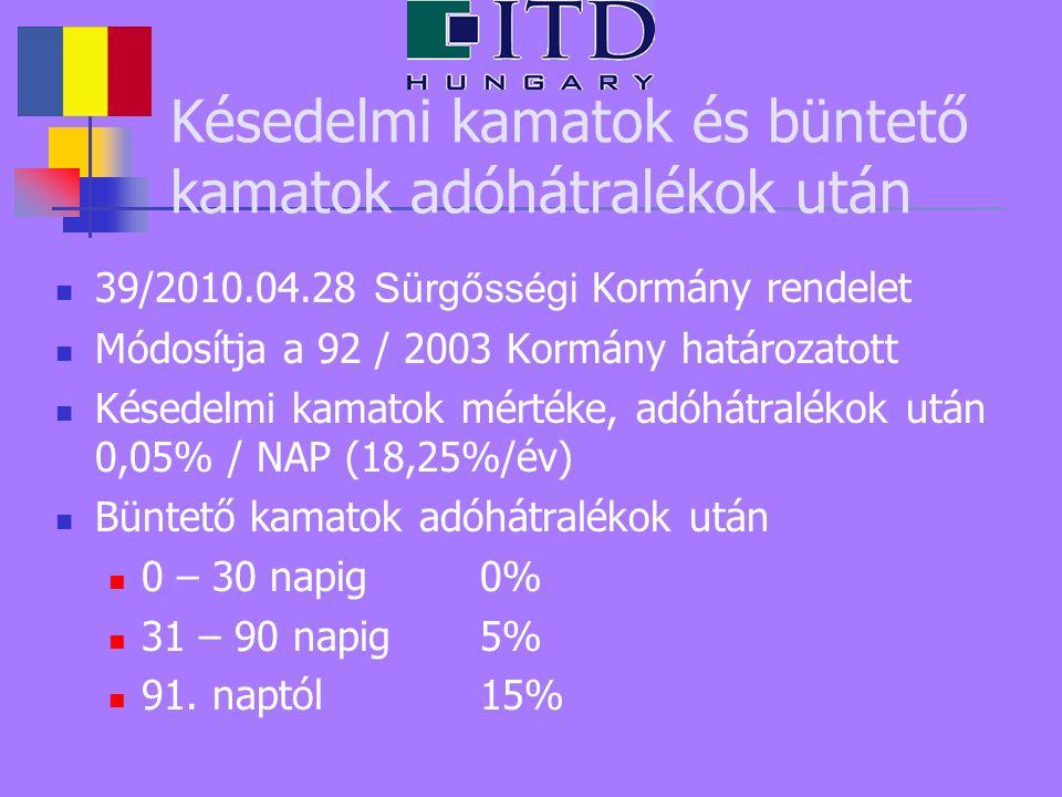 Késedelmi kamatok és büntető kamatok adóhátralékok után 39/2010.04.28 Sürgősségi Kormány rendelet Módosítja a 92 / 2003 Kormány határozatott Késedelmi kamatok mértéke, adóhátralékok után 0,05% / NAP (18,25%/év) Büntető kamatok adóhátralékok után 0 – 30 napig 0% 31 – 90 napig 5% 91.