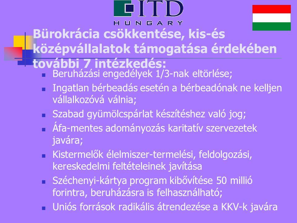 Bürokrácia csökkentése, kis-és középvállalatok támogatása érdekében további 7 intézkedés: Beruházási engedélyek 1/3-nak eltörlése; Ingatlan bérbeadás