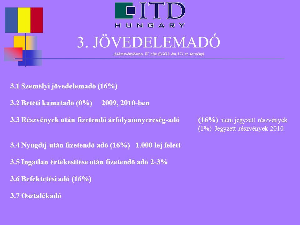 3. JÖVEDELEMADÓ Adótörvénykönyv IV. cím (2OO3. évi 571 sz. törvény) 3.1Személyi jövedelemadó (16%) 3.2Betéti kamatadó (0%) 2009, 2010-ben 3.3Részvény