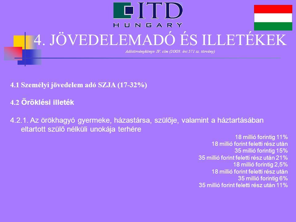 4. JÖVEDELEMADÓ ÉS ILLETÉKEK Adótörvénykönyv IV. cím (2OO3. évi 571 sz. törvény) 4.1Személyi jövedelem adó SZJA (17-32%) 4.2 Öröklési illeték 4.2.1.