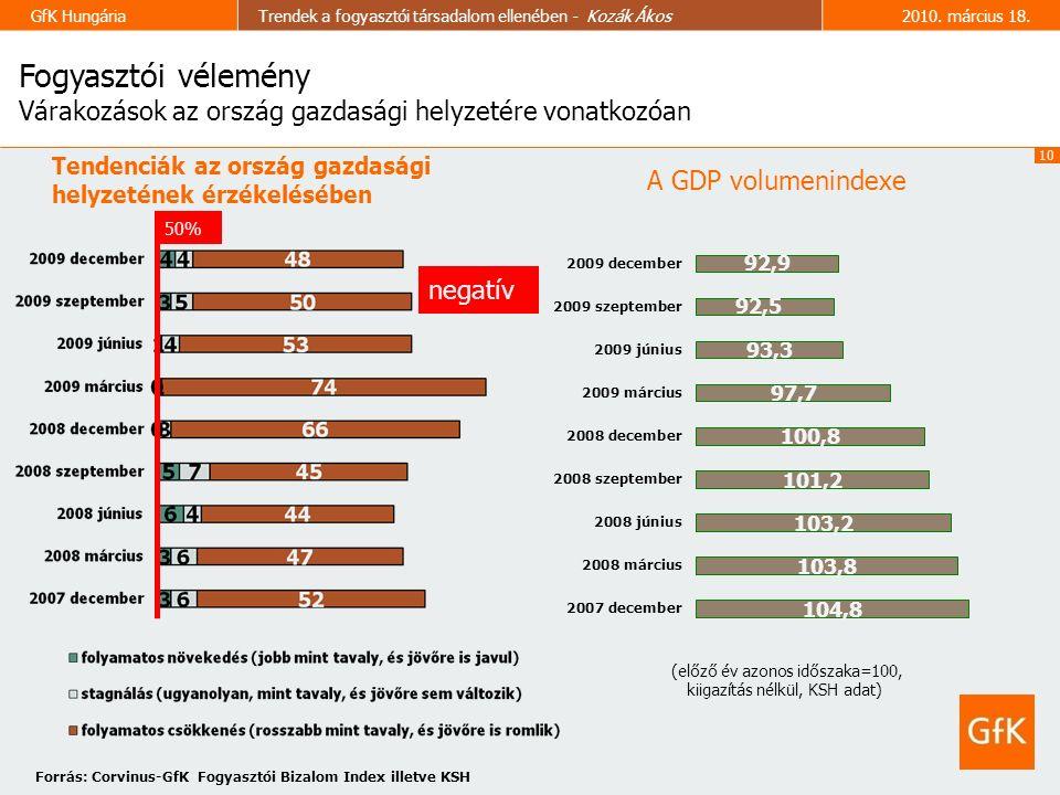 10 GfK HungáriaTrendek a fogyasztói társadalom ellenében - Kozák Ákos2010.
