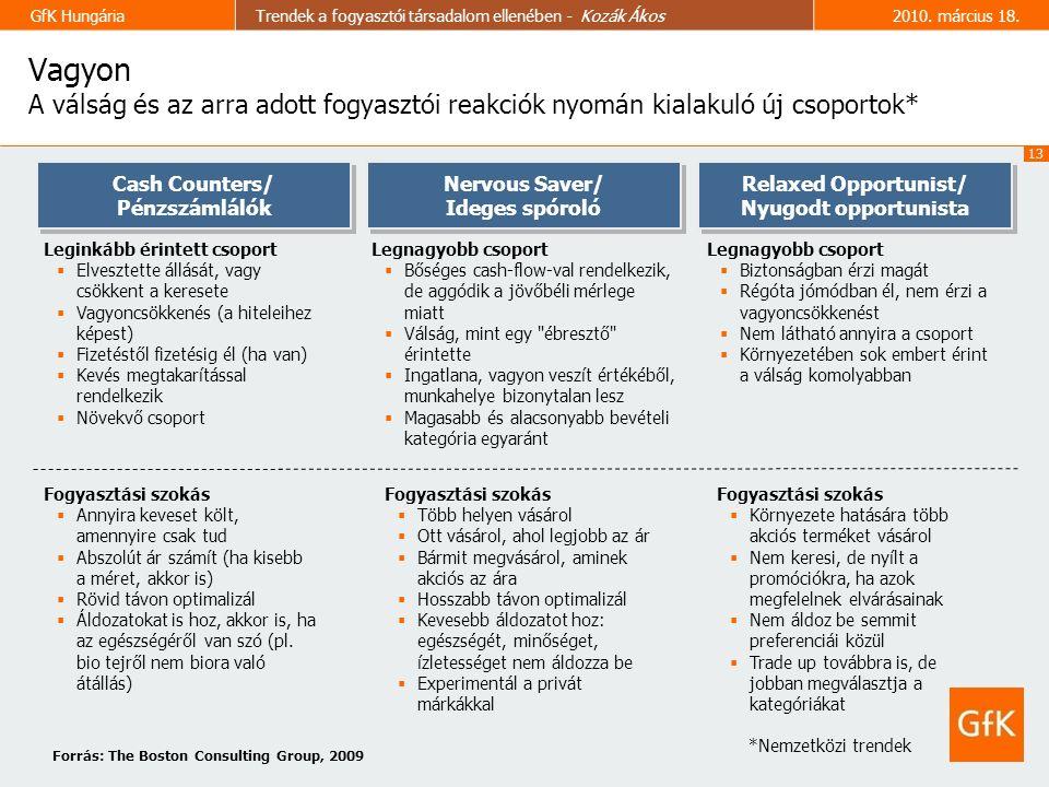 13 GfK HungáriaTrendek a fogyasztói társadalom ellenében - Kozák Ákos2010.