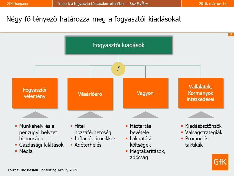 8 GfK HungáriaTrendek a fogyasztói társadalom ellenében - Kozák Ákos2010.
