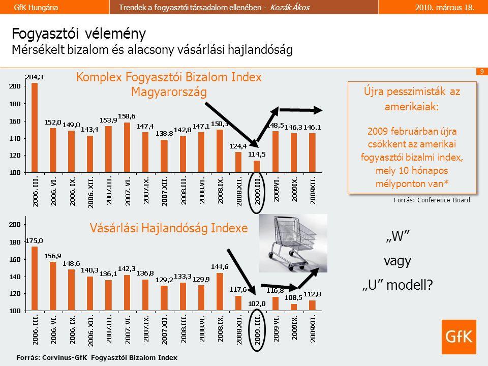 9 GfK HungáriaTrendek a fogyasztói társadalom ellenében - Kozák Ákos2010.