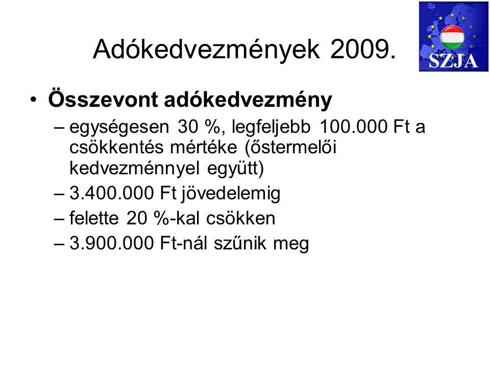 2016. szeptember 19.Mérlegképes kötelező továbbképzés 200910 Adókedvezmények 2009.