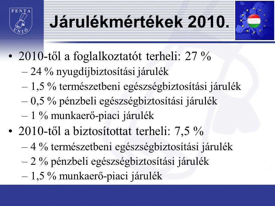 Járulékmértékek 2010.