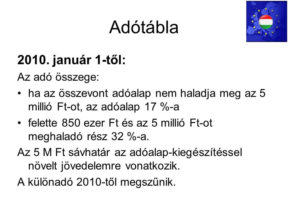Adótábla 2010.
