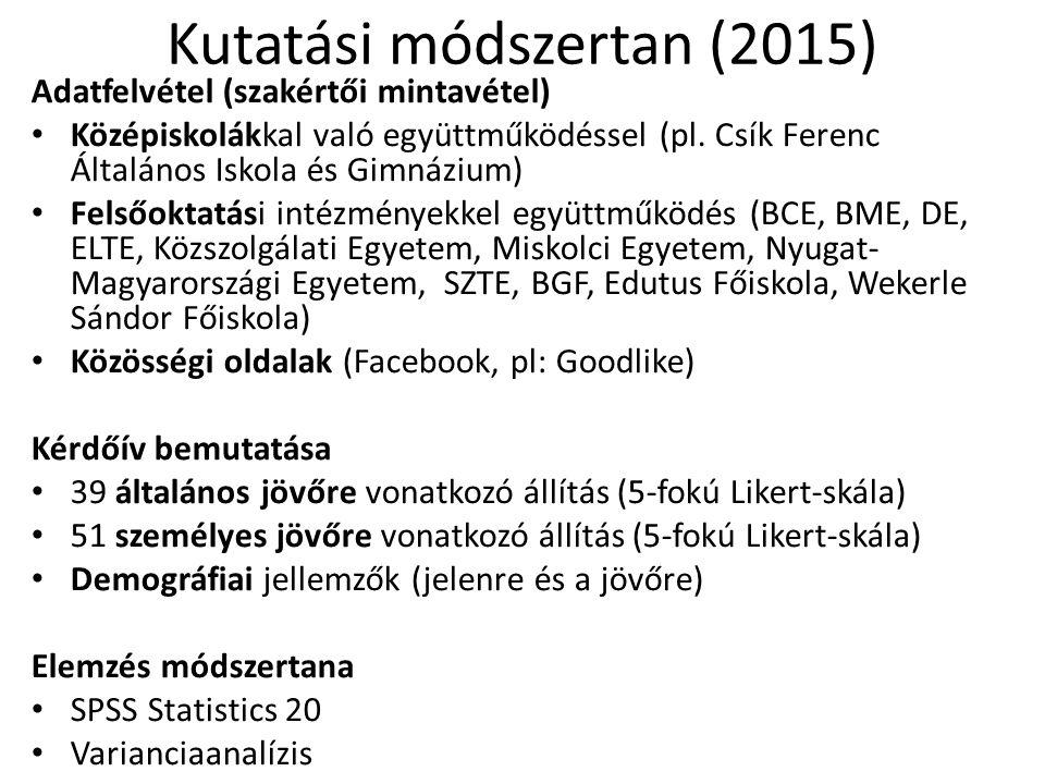 Kutatási módszertan (2015) Adatfelvétel (szakértői mintavétel) Középiskolákkal való együttműködéssel (pl. Csík Ferenc Általános Iskola és Gimnázium) F