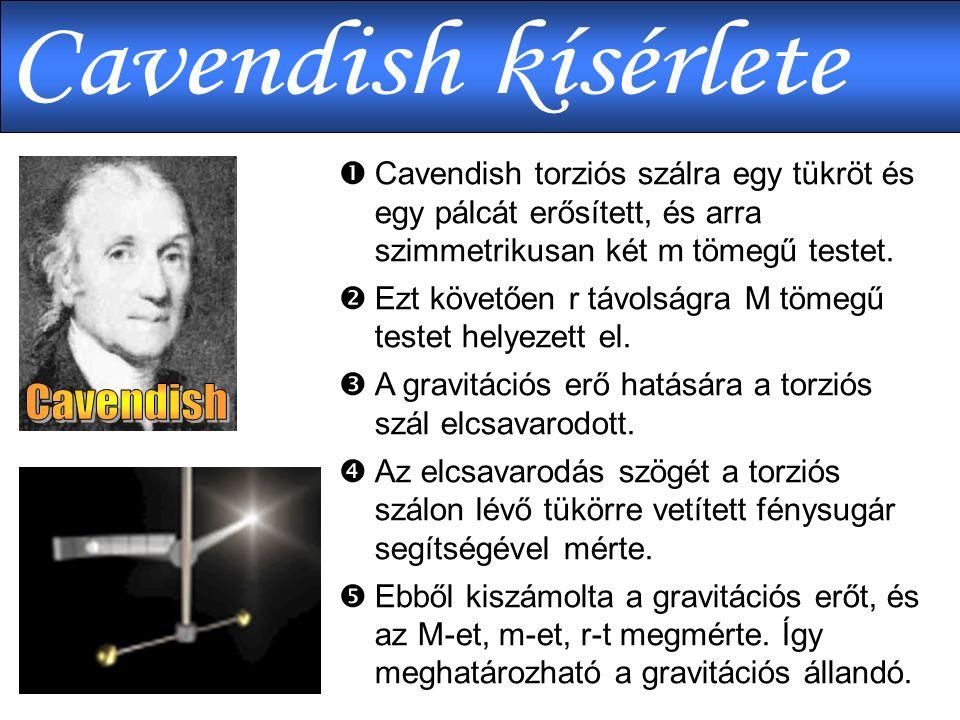  Cavendish torziós szálra egy tükröt és egy pálcát erősített, és arra szimmetrikusan két m tömegű testet.