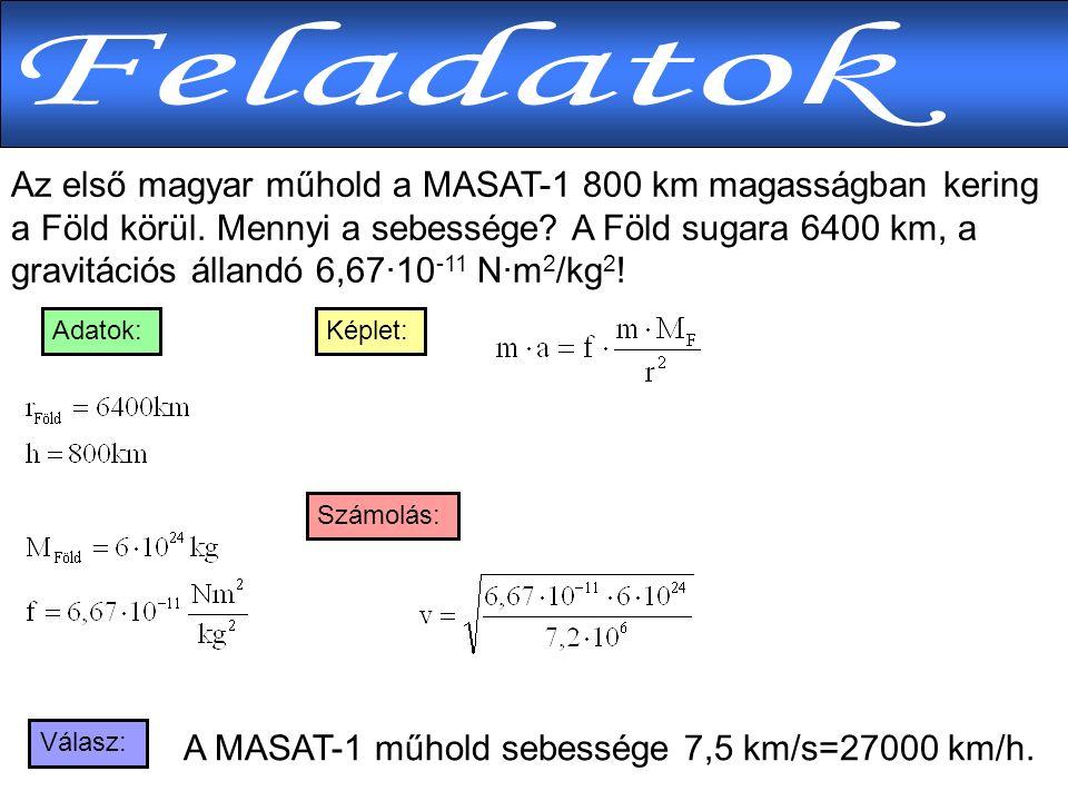 Az első magyar műhold a MASAT-1 800 km magasságban kering a Föld körül.