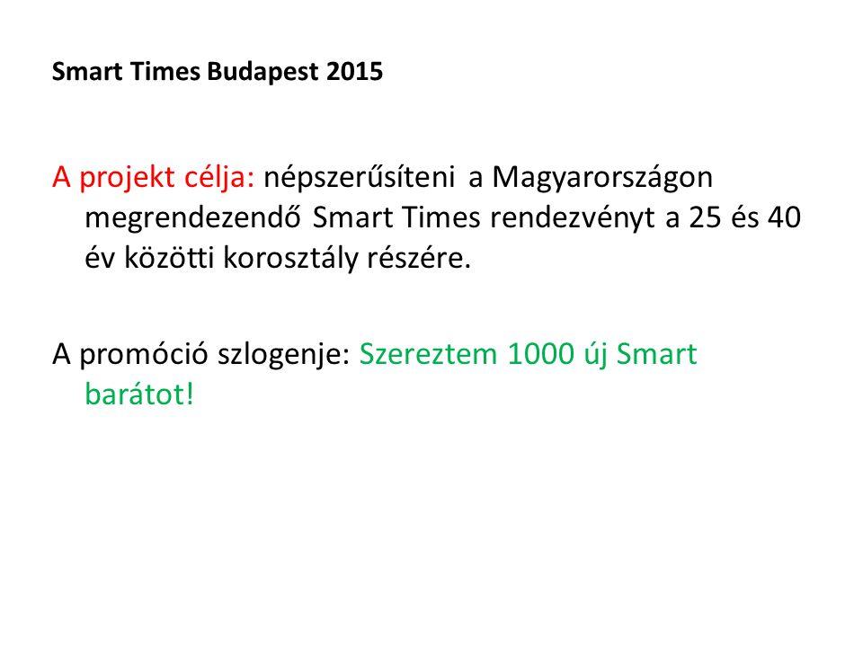 Smart Times Budapest 2015 A projekt célja: népszerűsíteni a Magyarországon megrendezendő Smart Times rendezvényt a 25 és 40 év közötti korosztály részére.