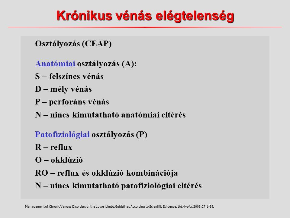 Osztályozás (CEAP) Anatómiai osztályozás (A): S – felszínes vénás D – mély vénás P – perforáns vénás N – nincs kimutatható anatómiai eltérés Patofiziológiai osztályozás (P) R – reflux O – okklúzió RO – reflux és okklúzió kombinációja N – nincs kimutatható patofiziológiai eltérés Krónikus vénás elégtelenség Management of Chronic Venous Disorders of the Lower Limbs.Guidelines According to Scientific Evidence.