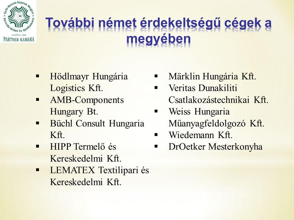  Hödlmayr Hungária Logistics Kft.  AMB-Components Hungary Bt.