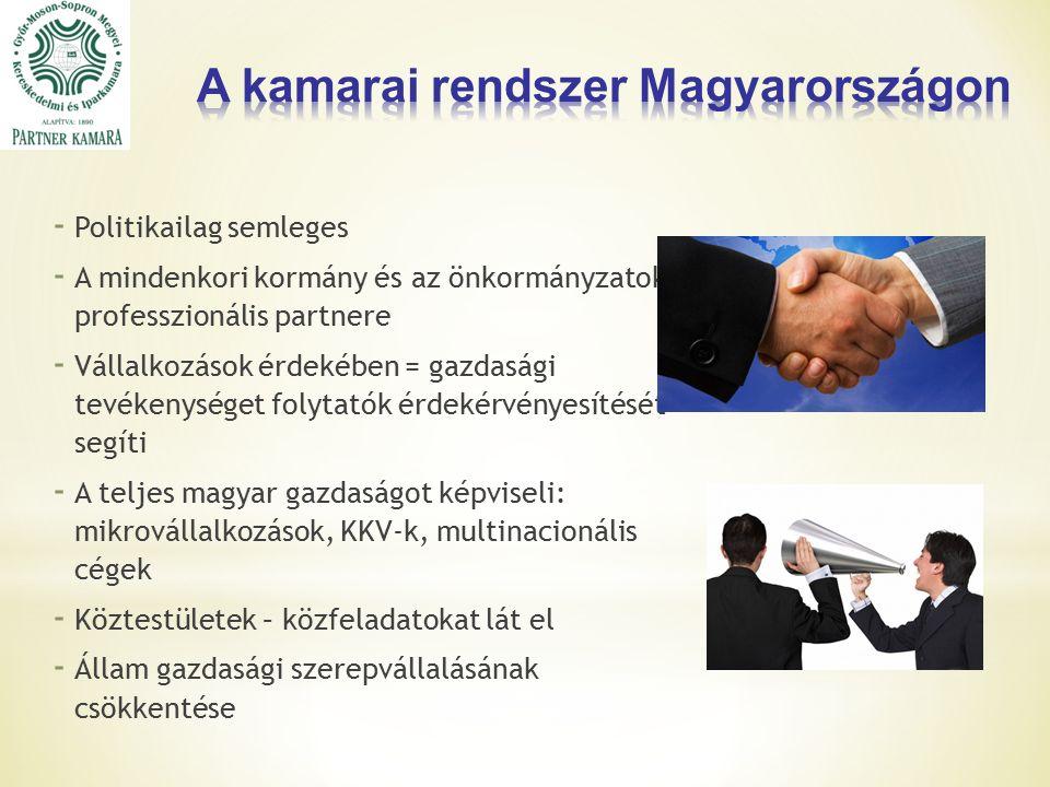 - Politikailag semleges - A mindenkori kormány és az önkormányzatok professzionális partnere - Vállalkozások érdekében = gazdasági tevékenységet folytatók érdekérvényesítését segíti - A teljes magyar gazdaságot képviseli: mikrovállalkozások, KKV-k, multinacionális cégek - Köztestületek – közfeladatokat lát el - Állam gazdasági szerepvállalásának csökkentése