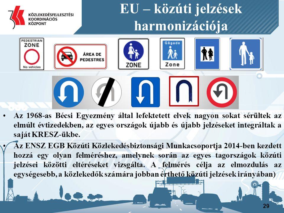 EU – közúti jelzések harmonizációja Az 1968-as Bécsi Egyezmény által lefektetett elvek nagyon sokat sérültek az elmúlt évtizedekben, az egyes országok újabb és újabb jelzéseket integráltak a saját KRESZ-ükbe.