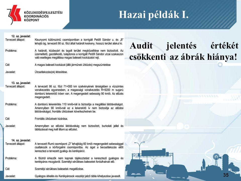 Hazai példák I. 35 Audit jelentés értékét csökkenti az ábrák hiánya!