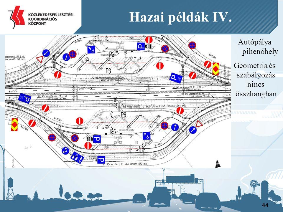 Autópálya pihenőhely Geometria és szabályozás nincs összhangban 44 Hazai példák IV.