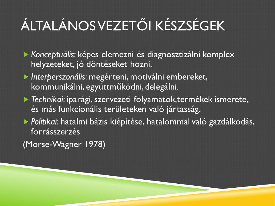 KONFLIKTUSOK KEZELÉSE SZERVEZETI SZINTEN 1.