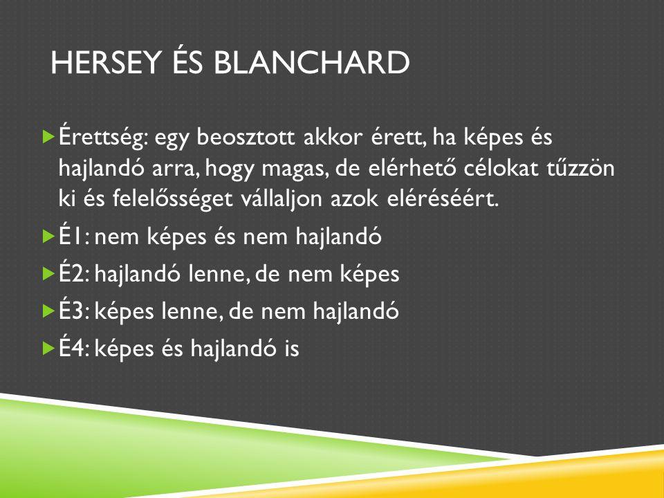 HERSEY ÉS BLANCHARD  Érettség: egy beosztott akkor érett, ha képes és hajlandó arra, hogy magas, de elérhető célokat tűzzön ki és felelősséget vállaljon azok eléréséért.