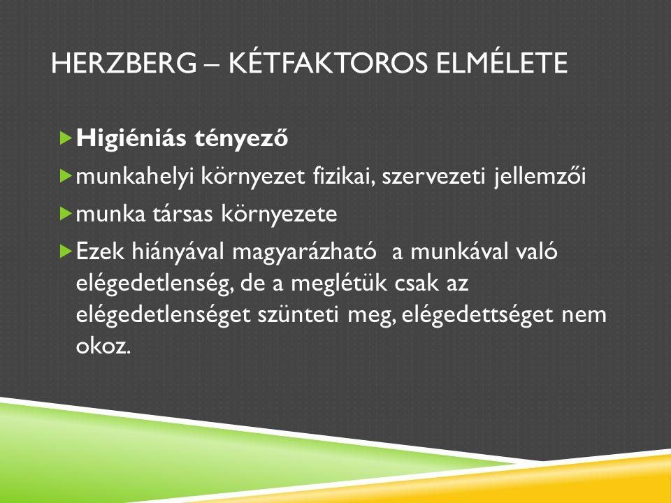 HERZBERG – KÉTFAKTOROS ELMÉLETE  Higiéniás tényező  munkahelyi környezet fizikai, szervezeti jellemzői  munka társas környezete  Ezek hiányával magyarázható a munkával való elégedetlenség, de a meglétük csak az elégedetlenséget szünteti meg, elégedettséget nem okoz.