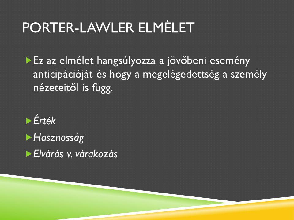 PORTER-LAWLER ELMÉLET  Ez az elmélet hangsúlyozza a jövőbeni esemény anticipációját és hogy a megelégedettség a személy nézeteitől is függ.