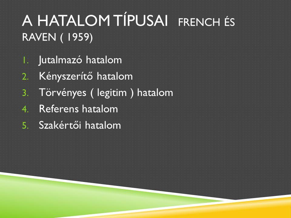 A HATALOM TÍPUSAI FRENCH ÉS RAVEN ( 1959) 1. Jutalmazó hatalom 2.