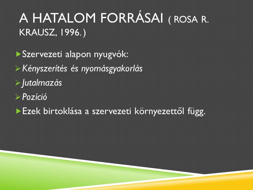 A HATALOM FORRÁSAI ( ROSA R. KRAUSZ, 1996.