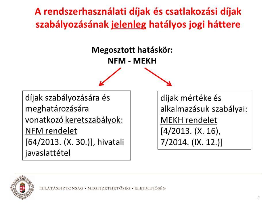 A rendszerhasználati díjak és csatlakozási díjak szabályozásának jelenleg hatályos jogi háttere Megosztott hatáskör: NFM - MEKH díjak szabályozására és meghatározására vonatkozó keretszabályok: NFM rendelet [64/2013.
