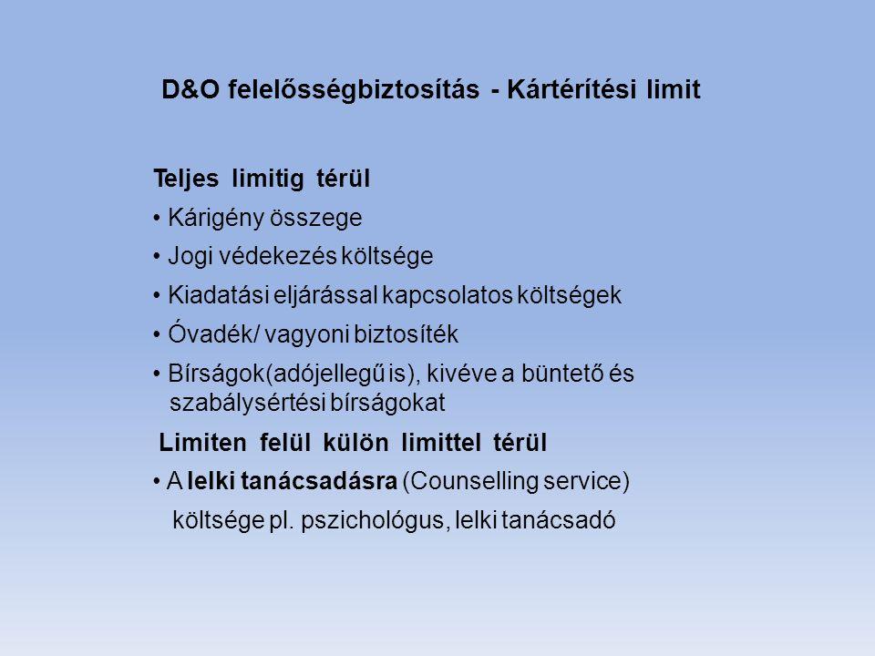 D&O felelősségbiztosítás - Kártérítési limit Teljes limitig térül Kárigény összege Jogi védekezés költsége Kiadatási eljárással kapcsolatos költségek Óvadék/ vagyoni biztosíték Bírságok(adójellegű is), kivéve a büntető és szabálysértési bírságokat Limiten felül külön limittel térül A lelki tanácsadásra (Counselling service) költsége pl.