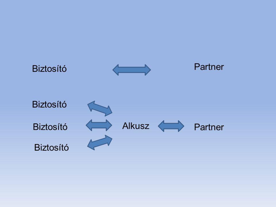 Biztosító Partner Biztosító Partner Alkusz Biztosító