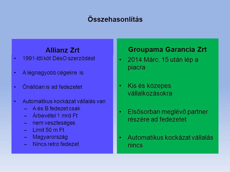 Összehasonlítás Allianz Zrt 1991-től köt DésO szerződést A legnagyobb cégekre is Önállóan is ad fedezetet Automatikus kockázat vállalás van –A és B fedezet csak –Árbevétel 1 mrd Ft –nem veszteséges –Limit 50 m Ft –Magyarország –Nincs retro fedezet Groupama Garancia Zrt 2014 Márc.