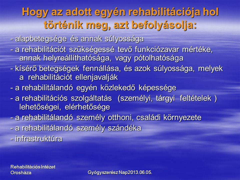 Rehabilitációs Intézet Orosháza Hogy az adott egyén rehabilitációja hol történik meg, azt befolyásolja: - alapbetegsége és annak súlyossága - a rehabilitációt szükségessé tevő funkciózavar mértéke, annak helyreállíthatósága, vagy pótolhatósága - kísérő betegségek fennállása, és azok súlyossága, melyek a rehabilitációt ellenjavalják - a rehabilitálandó egyén közlekedő képessége - a rehabilitációs szolgáltatás (személyi, tárgyi feltételek ) lehetőségei, elérhetősége - a rehabilitálandó személy otthoni, családi környezete - a rehabilitálandó személy szándéka - infrastruktúra Gyógyszerész Nap2013.06.05.