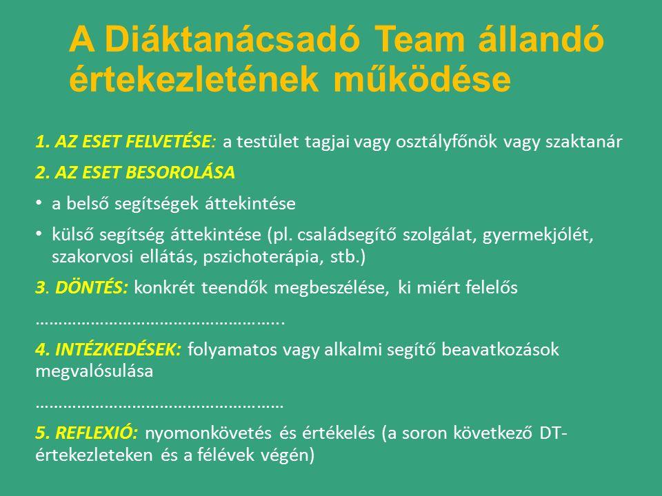A Diáktanácsadó Team állandó értekezletének működése 1.