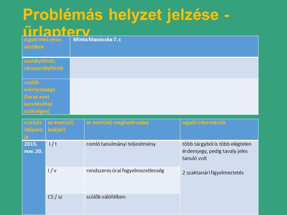 Problémás helyzet jelzése - űrlapterv a gyermek neve, osztálya Minta Manócska 7.
