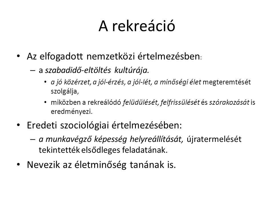 A rekreáció Az elfogadott nemzetközi értelmezésben : – a szabadidő-eltöltés kultúrája.