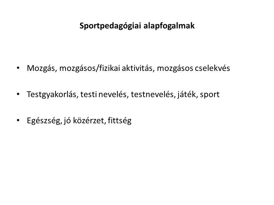 Sportpedagógiai alapfogalmak Mozgás, mozgásos/fizikai aktivitás, mozgásos cselekvés Testgyakorlás, testi nevelés, testnevelés, játék, sport Egészség, jó közérzet, fittség