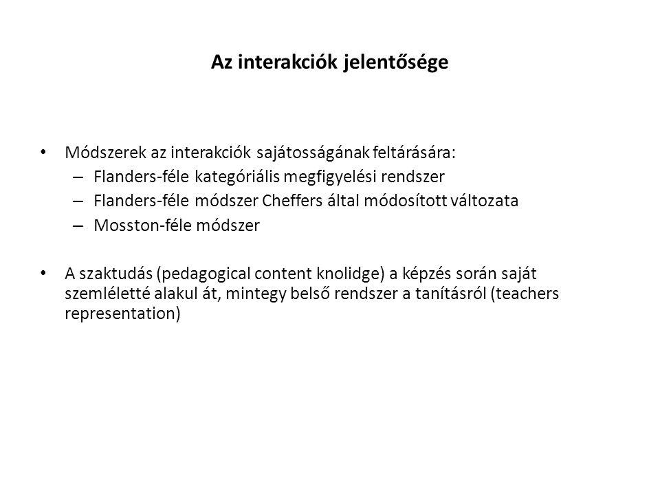 Az interakciók jelentősége Módszerek az interakciók sajátosságának feltárására: – Flanders-féle kategóriális megfigyelési rendszer – Flanders-féle módszer Cheffers által módosított változata – Mosston-féle módszer A szaktudás (pedagogical content knolidge) a képzés során saját szemléletté alakul át, mintegy belső rendszer a tanításról (teachers representation)