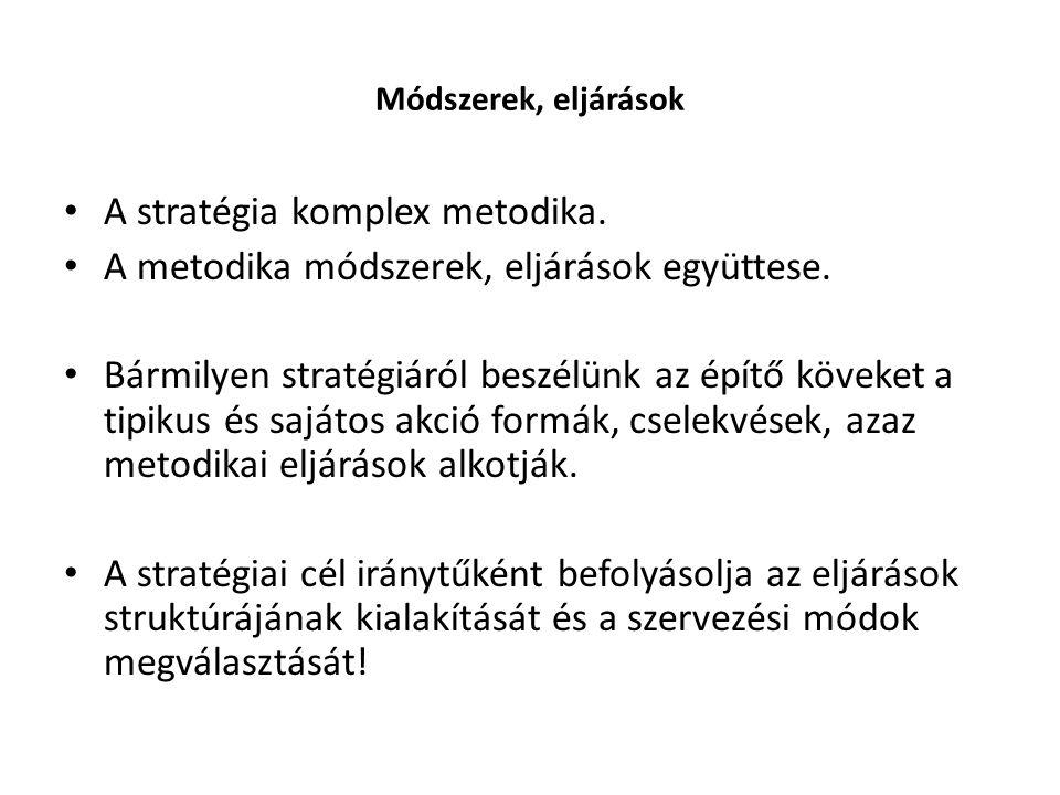 Módszerek, eljárások A stratégia komplex metodika.