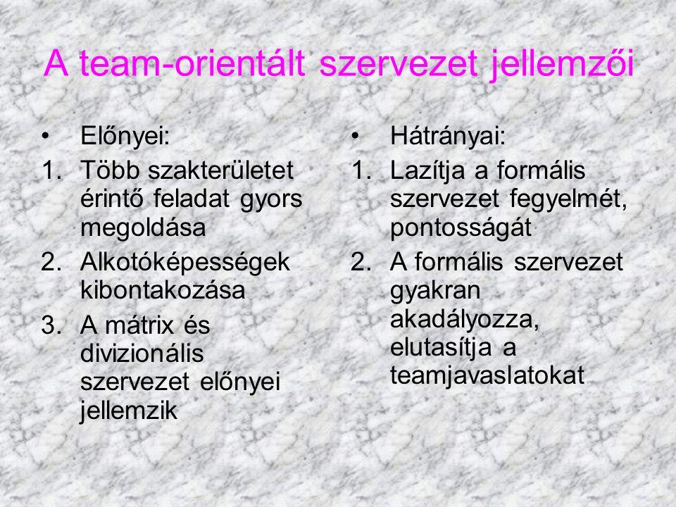A team-orientált szervezet jellemzői Előnyei: 1.Több szakterületet érintő feladat gyors megoldása 2.Alkotóképességek kibontakozása 3.A mátrix és divizionális szervezet előnyei jellemzik Hátrányai: 1.Lazítja a formális szervezet fegyelmét, pontosságát 2.A formális szervezet gyakran akadályozza, elutasítja a teamjavaslatokat