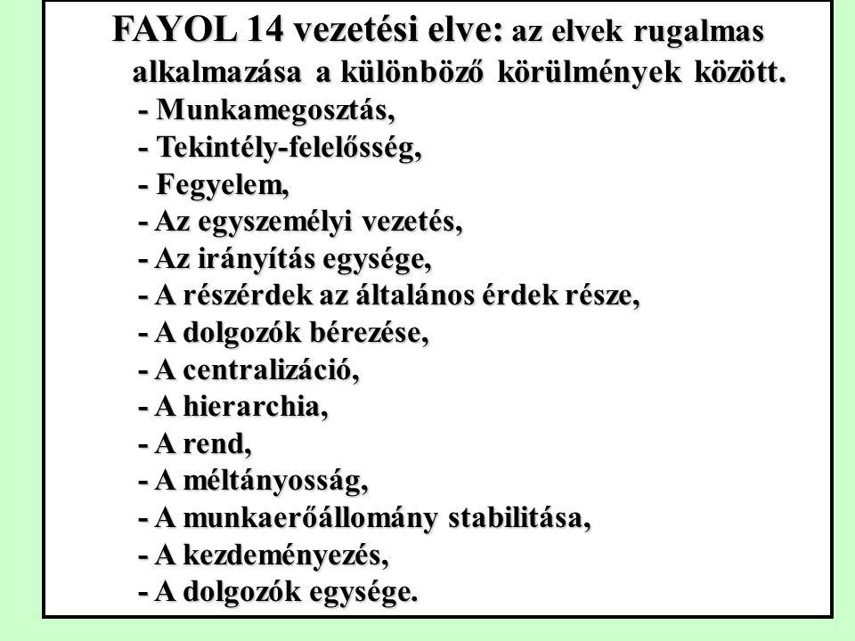 FAYOL 14 vezetési elve: az elvek rugalmas alkalmazása a különböző körülmények között.