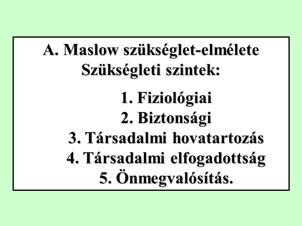 A.Maslow szükséglet-elmélete Szükségleti szintek: 1.
